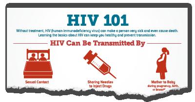 CIRI-CIRI GEJALA PENYAKIT AIDS HIV
