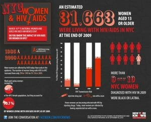 buah merah papua obat hiv aids