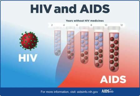 KHASIAT BUAH MERAH UNTUK HIV TAK TERDUGA